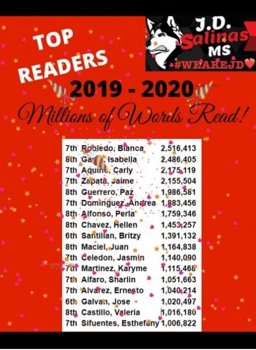 top readers