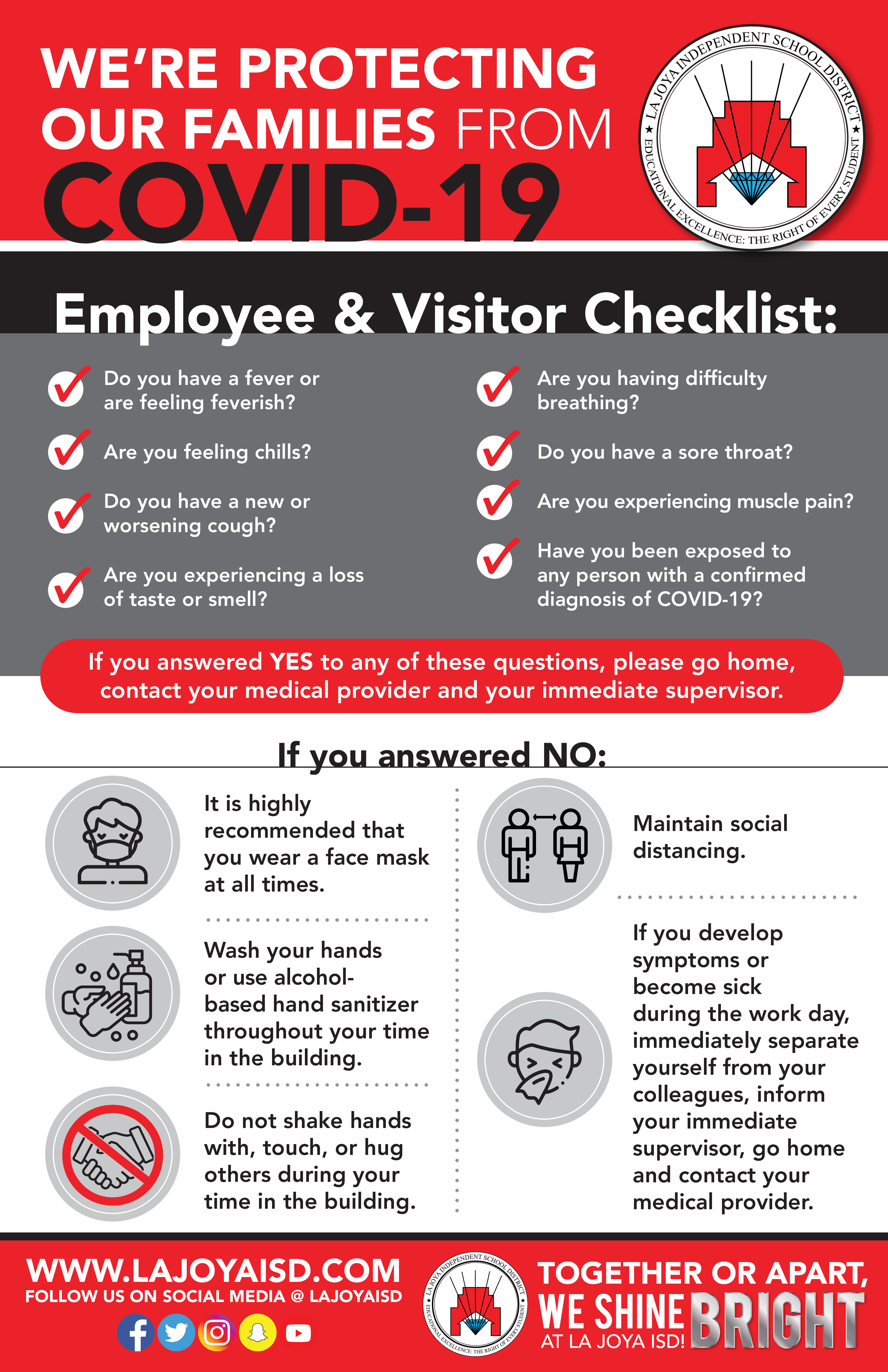Visitor Checklist