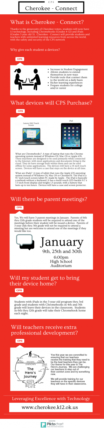 Picture about Cherokee-Connect, parent meetings on January 9, 25 & 30 at 6pm at the High School