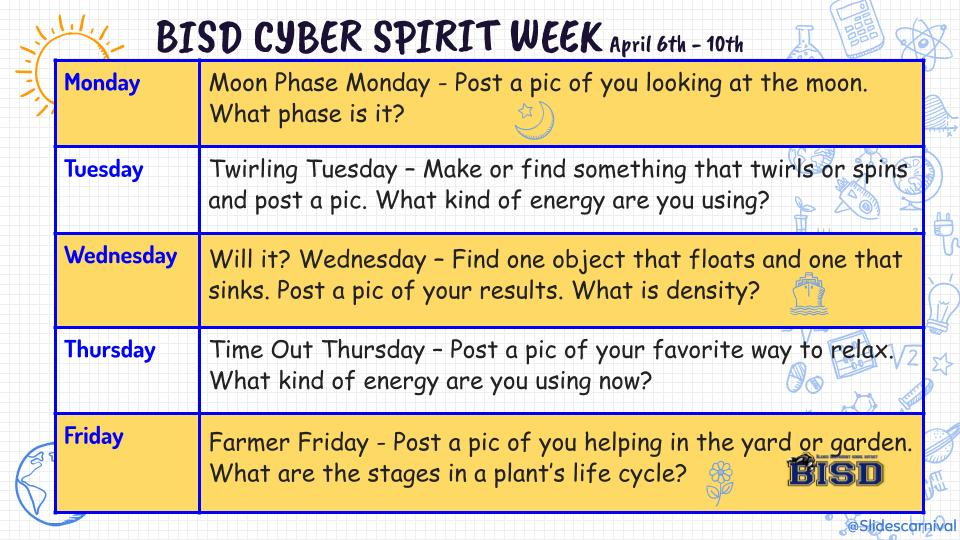 Cyber Week April 6 - 10th