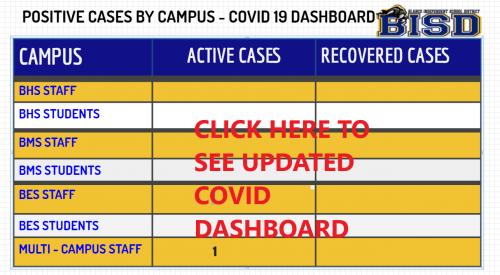 UPDATED COVID DASHBOARD