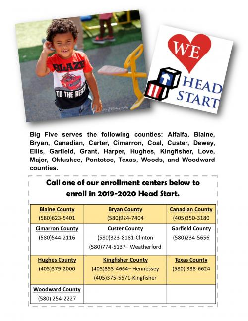 Head Start Contact Numbers