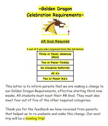 Dragon Celebration Requirements