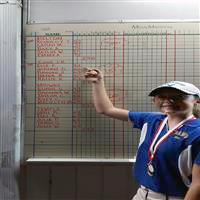 A CCJHS Golfer poses with the leader board.