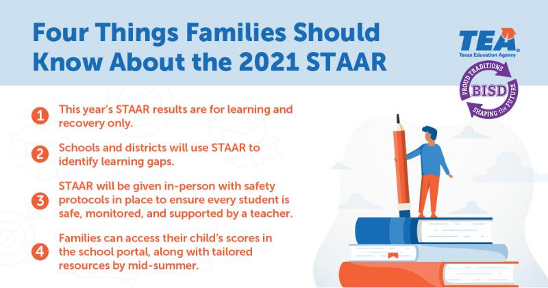 Four Things Families Should Know About the 2021 STAAR