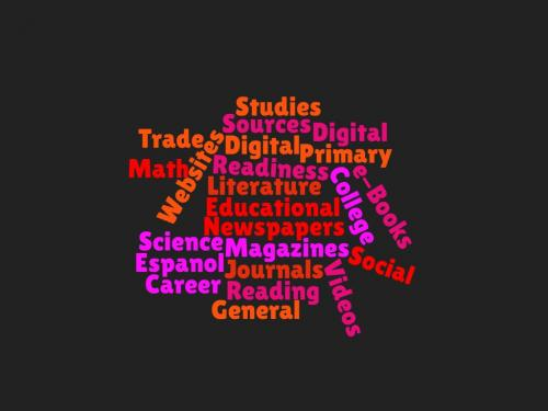 Word cloud using library and digital resources words