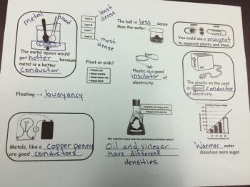 Science Review page 2