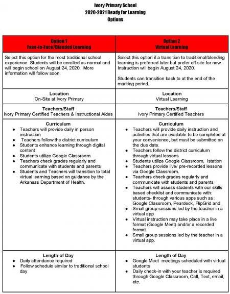 IPS ReOpening Plan 20-21
