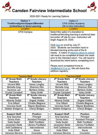 CFIS ReOpening 20-21