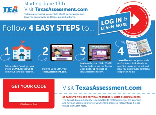 STAAR Assessment
