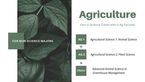 3 Ag classes for a science credit