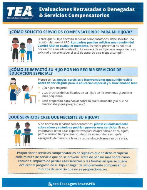 TEA Flyer Spanish