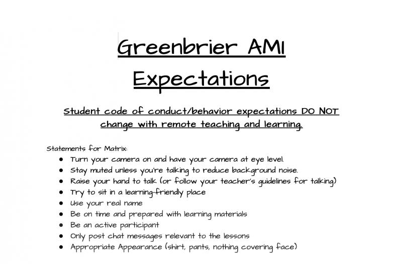 AMI Expectations