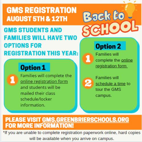 GMS Registration and Orientation Information