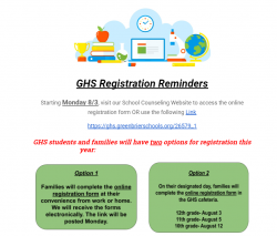 GHS Online Registration Forms
