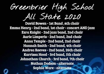 All-State Band Results