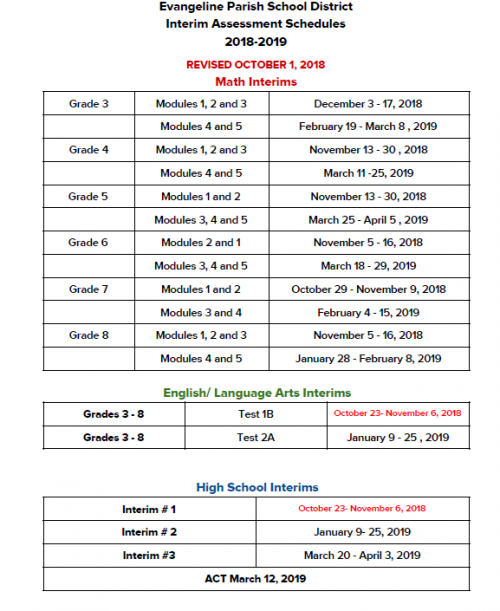 Revised Interim Assessment Schedule