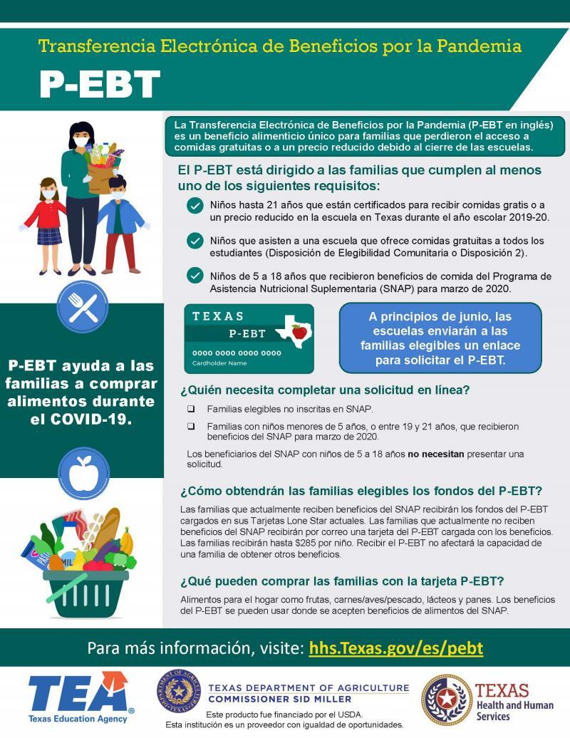 P-EBT Information - Spanish