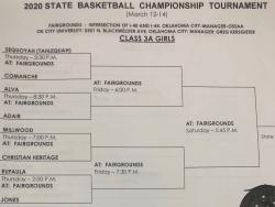 State Basketball Championship Tournament Brackets