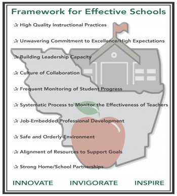 Framework for Effective Schools