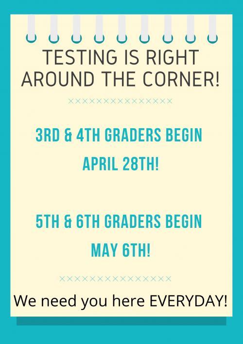 Testing Reminders!