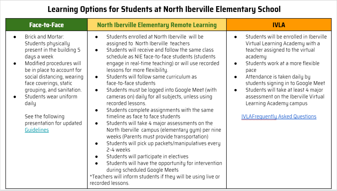 If you are interested in remote learning through North Iberville Elementary, please contact Mr. Colon or Mr. Allen at 225.625.2522. Thank you.