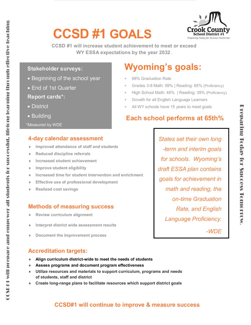 2018 goals concerning Every Student Succeeds Act