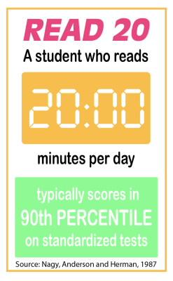 Read 20 Minutes InfoGraphic