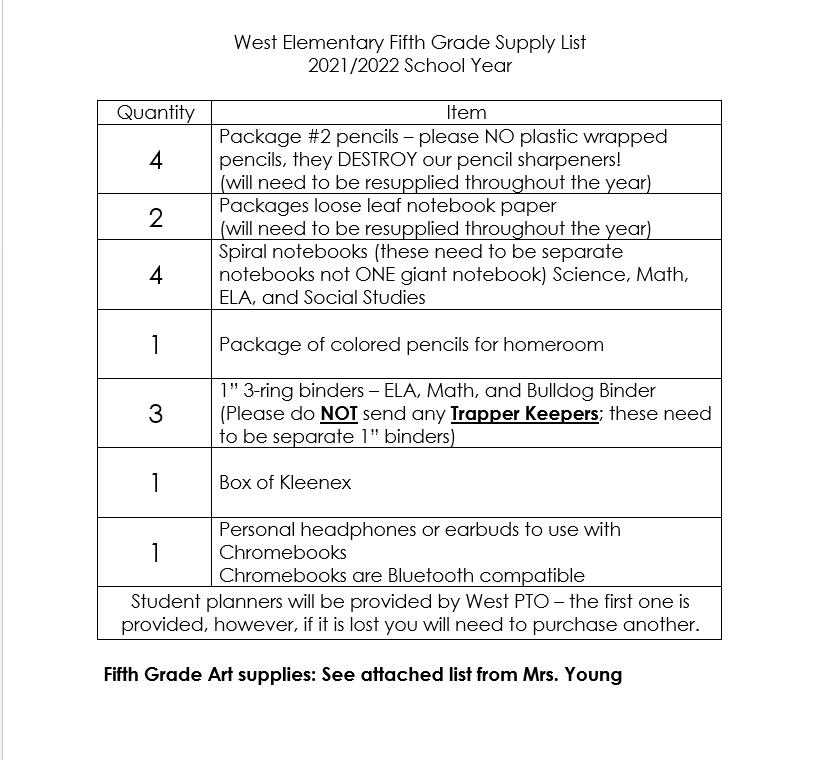 West Elementary 5th Grade Classroom Supply List 2021-2022