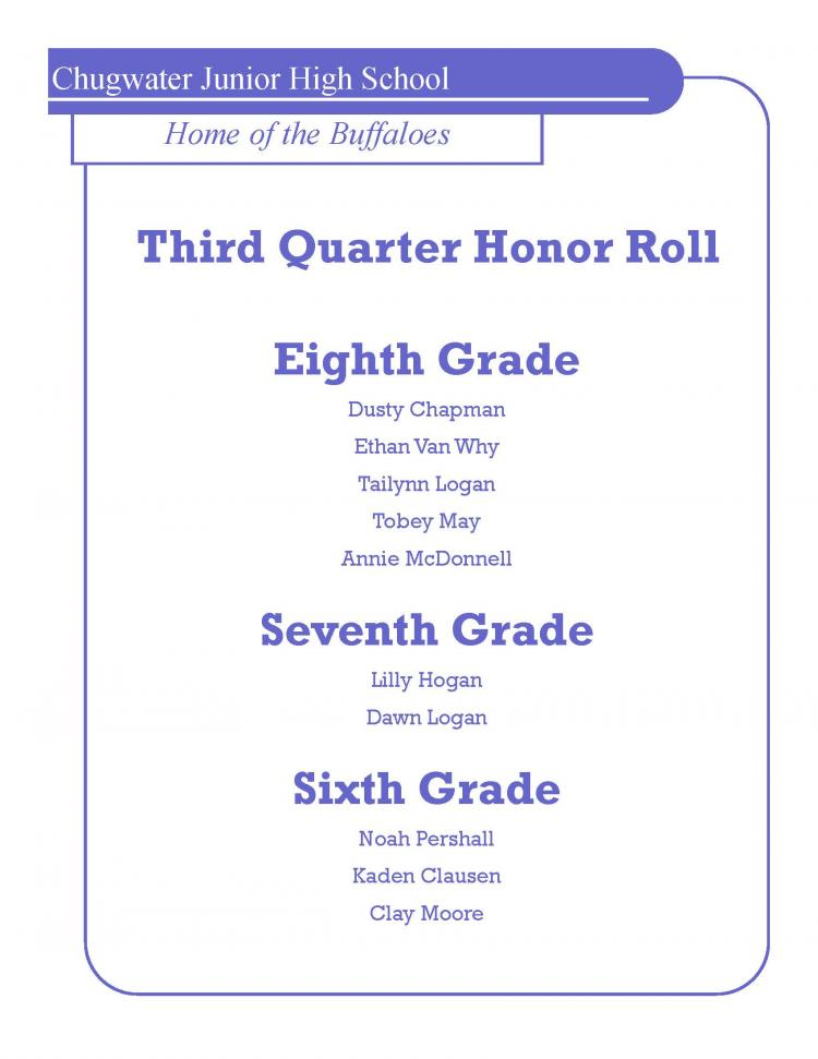 3rd quarter honor roll