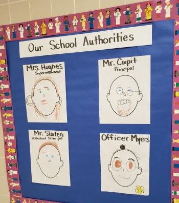 Pictures of our School Authority Leaders