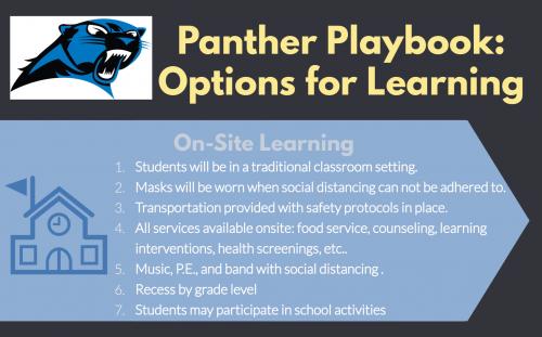 Panther playbook