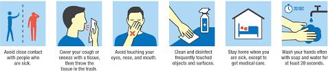 Preventing Corona Virus