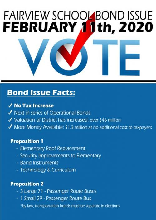 School Bond Issue Facts