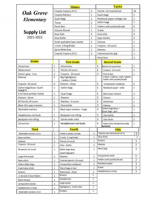 Oak Grove 2021 School Supply List