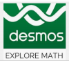 Image that corresponds to Desmos Online Graphing Calculator