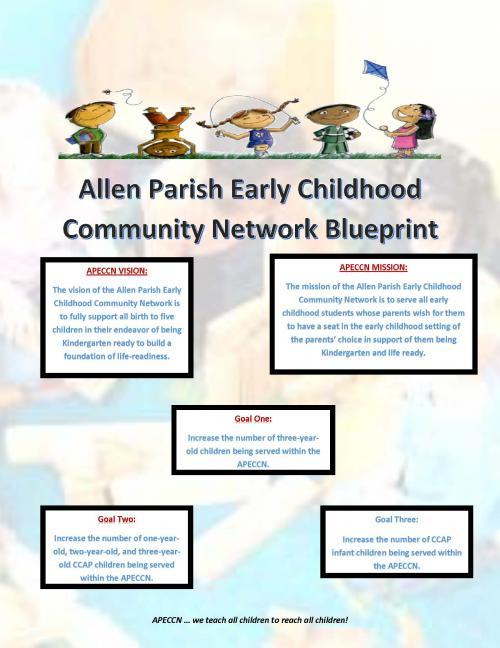 Allen Parish Early Childhood Community Network Blueprint