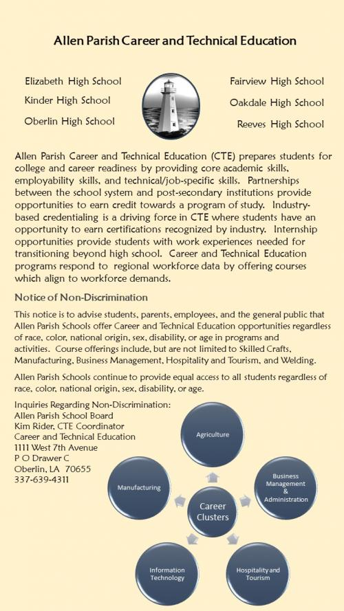Allen Parish Career and Technical Education