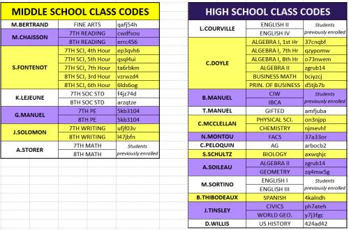 2020 Google Classroom codes