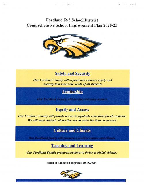 COMPREHENSIVE SCHOOL IMPROVEMENT PLAN 2020-25