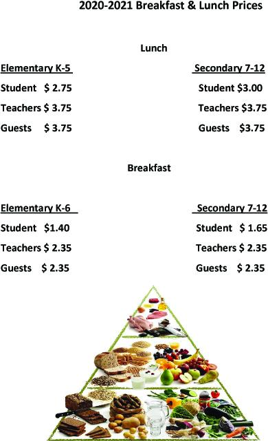 Graphic for food prices for the current school year.
