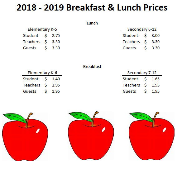 Meal Pricing