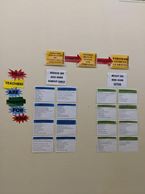 Our WIHS teachers are using Marzano Elements to grow themselves and students.