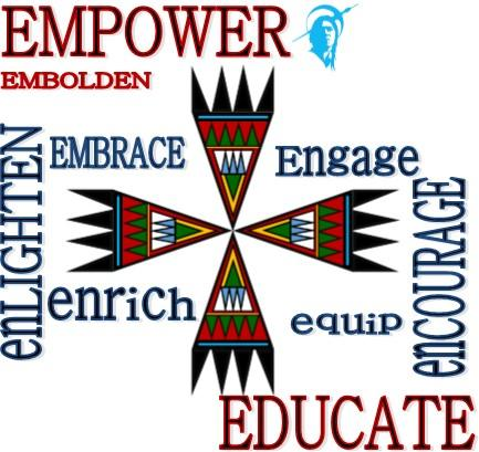 Es of Chiefs Nation: Embolden Enrich Encourage Engage Equip Embrace Enlighten
