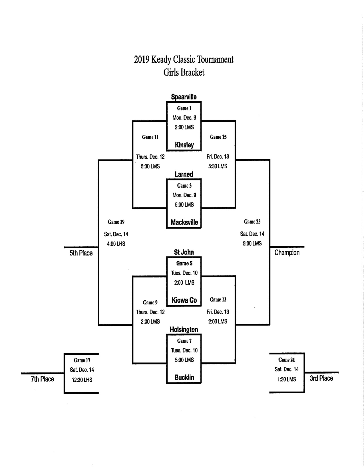 2019 Keady Classic Girls Tournament Bracket