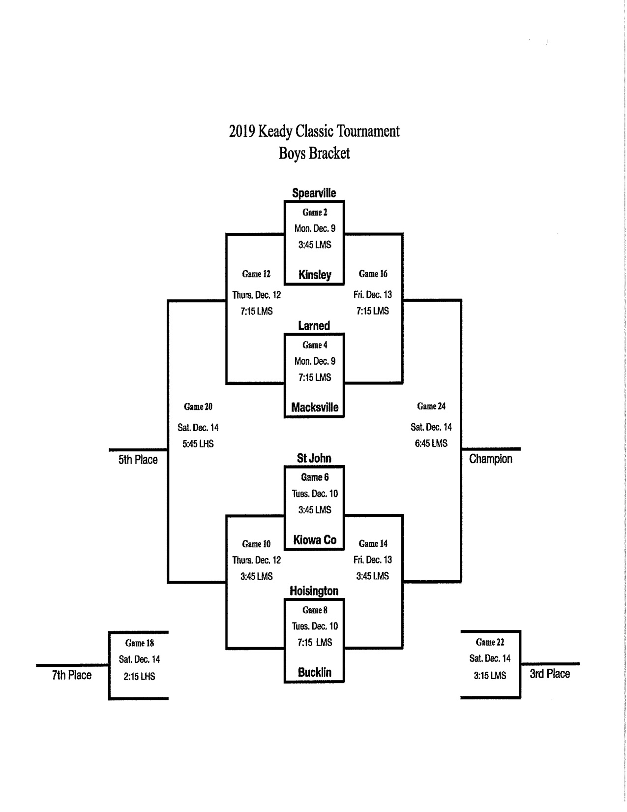2019 Keady Classic Boys Tournament Bracket