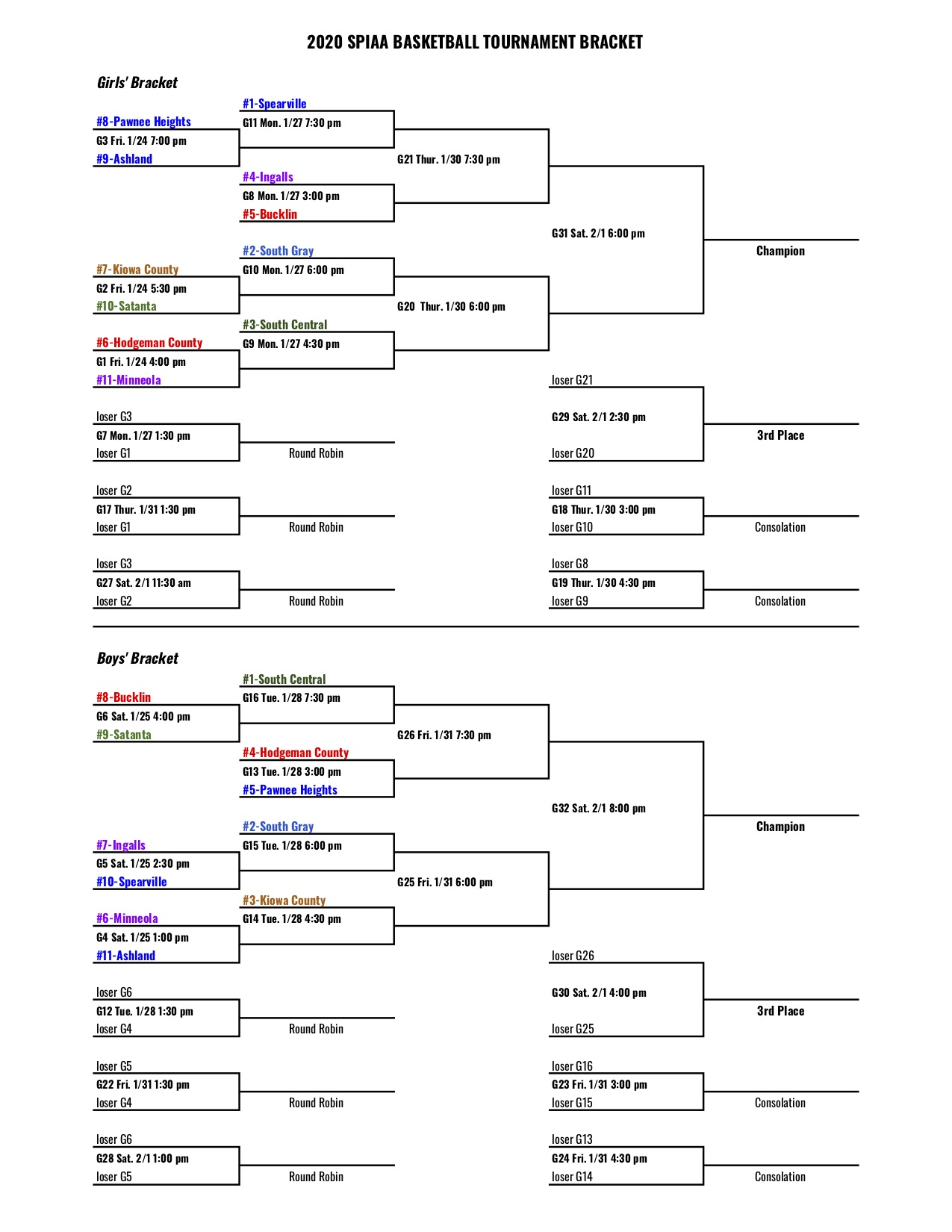 HS Basketball SPIAA Tournament Bracket