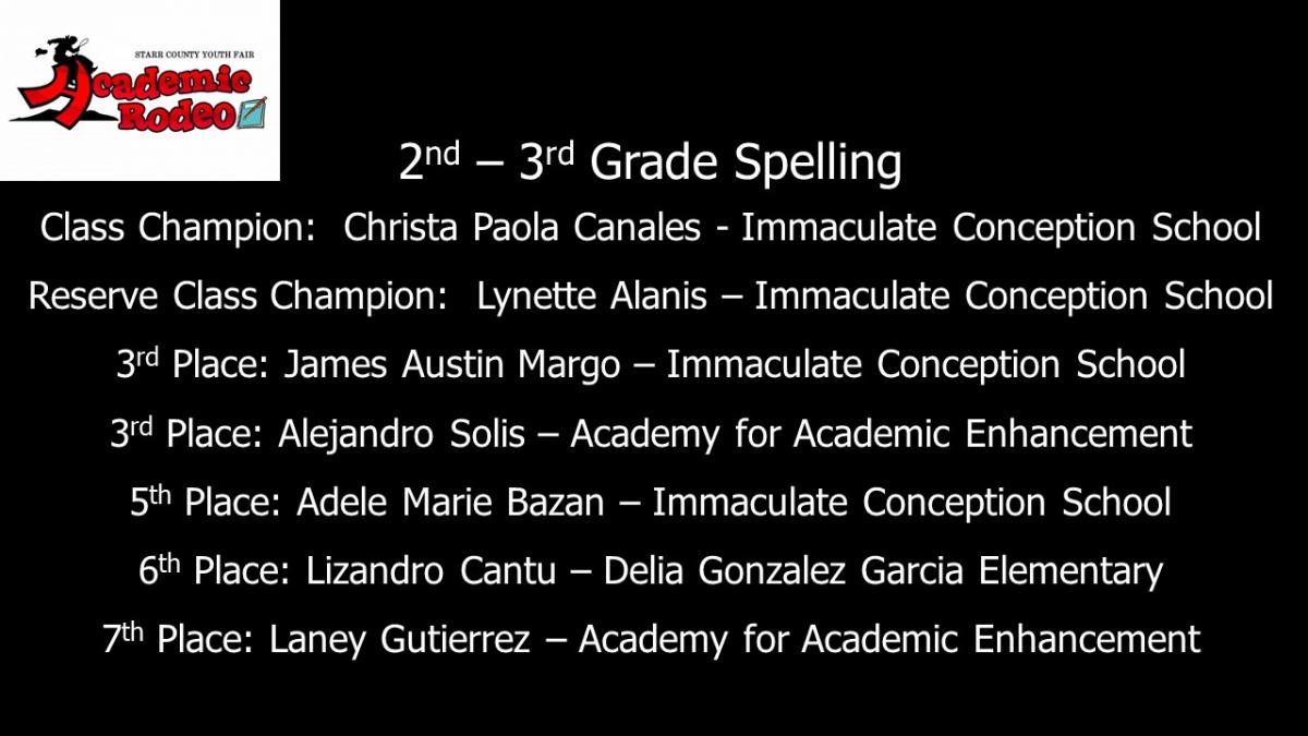 2nd-3rd grade spelling results