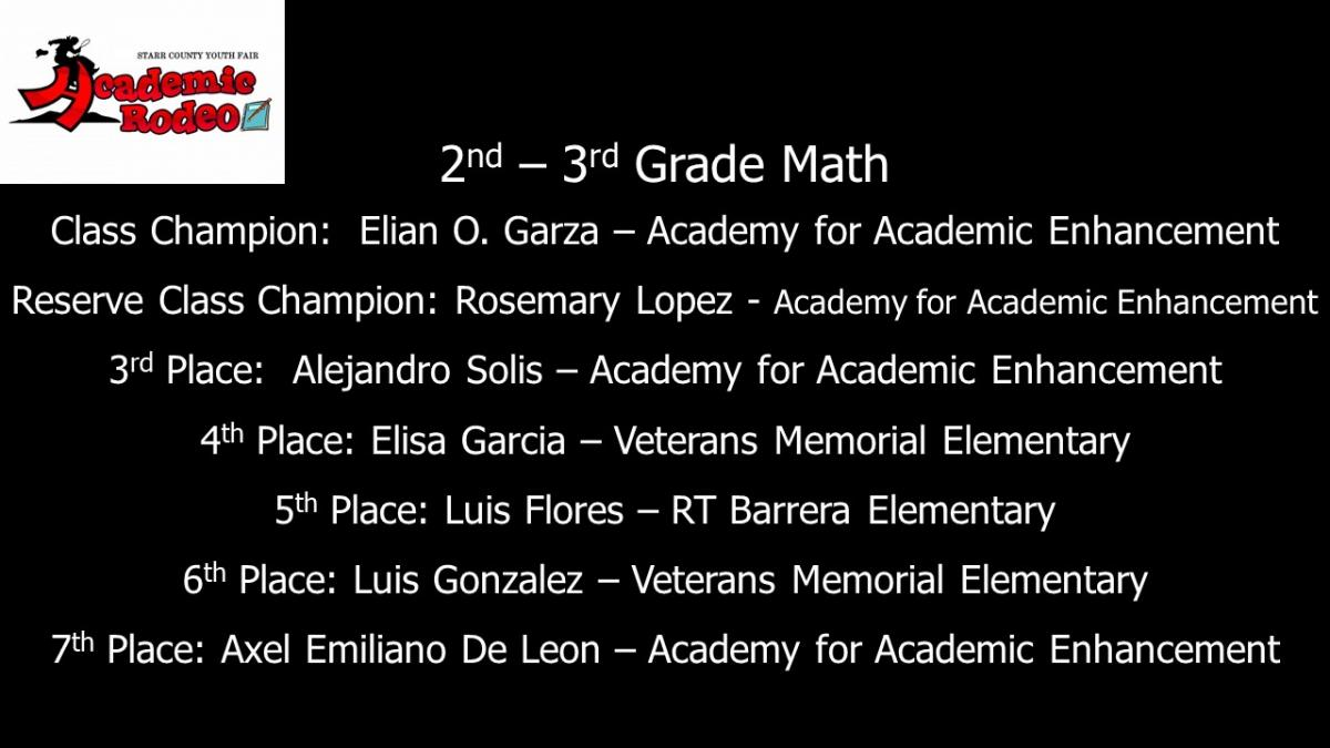 2nd - 3rd Grade math results