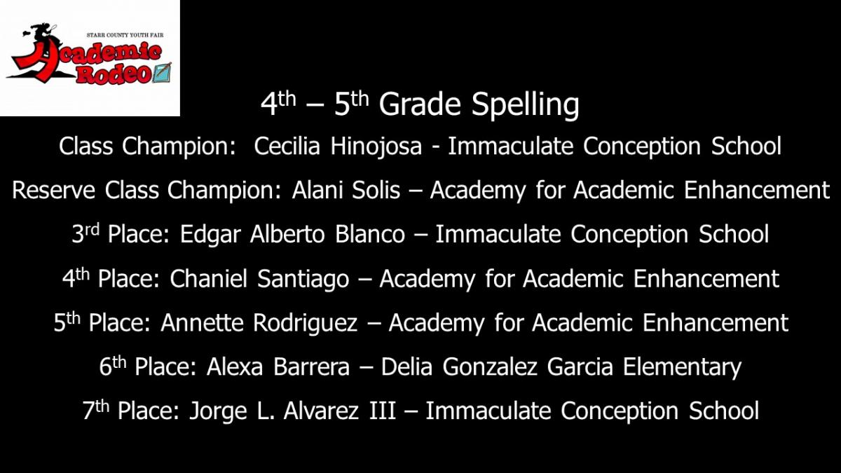 4th-5th grade spelling results